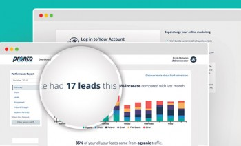 Launched: The ultimate marketing dashboard for your small business